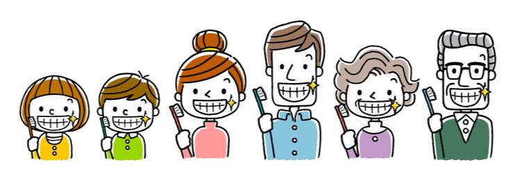 歯周病 対策